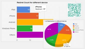 Mobile Redirect Plus
