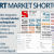 Envato Smart Market Shortcodes WordPress Plugin