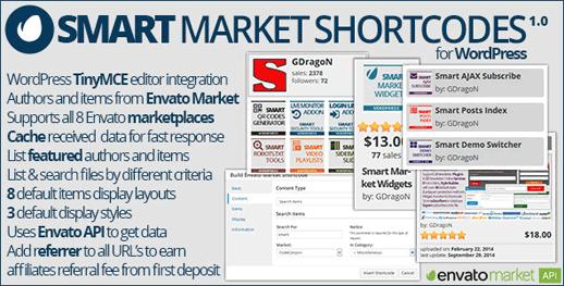 Envato Smart Market Shortcodes WordPress Plugin